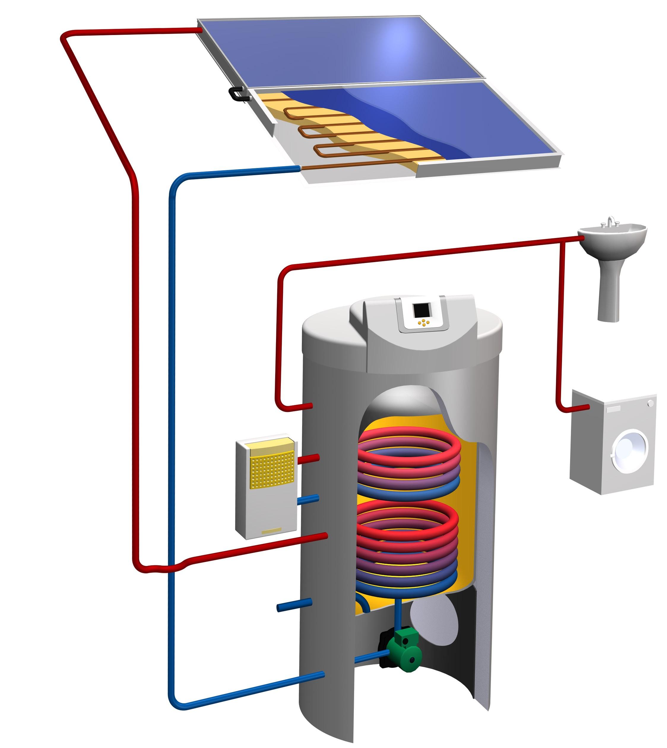 Self Drainable Solar Water Heater Wagner Secusol 250 Liters